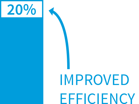 EAM Stat 1 - 20% Improved Efficiency